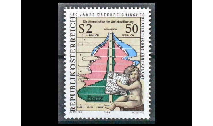 """Австрия 1979 г. """"150 лет австрийскому Центральному статистическому ведомству"""""""